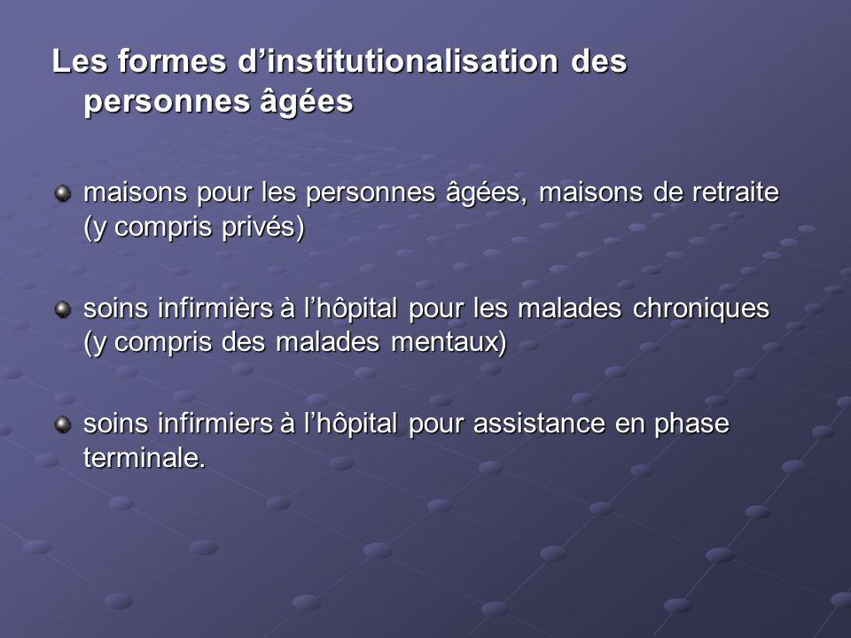 Les formes d'institutionalisation des personnes âgées