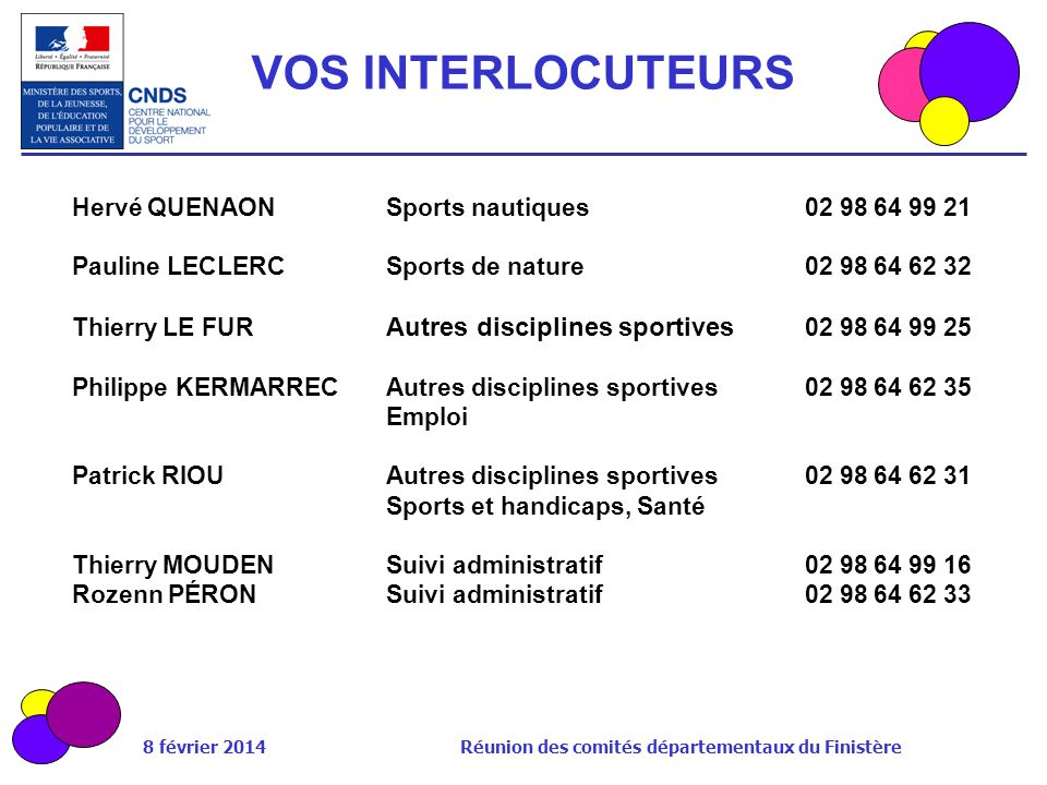 VOS INTERLOCUTEURS Hervé QUENAON Sports nautiques 02 98 64 99 21