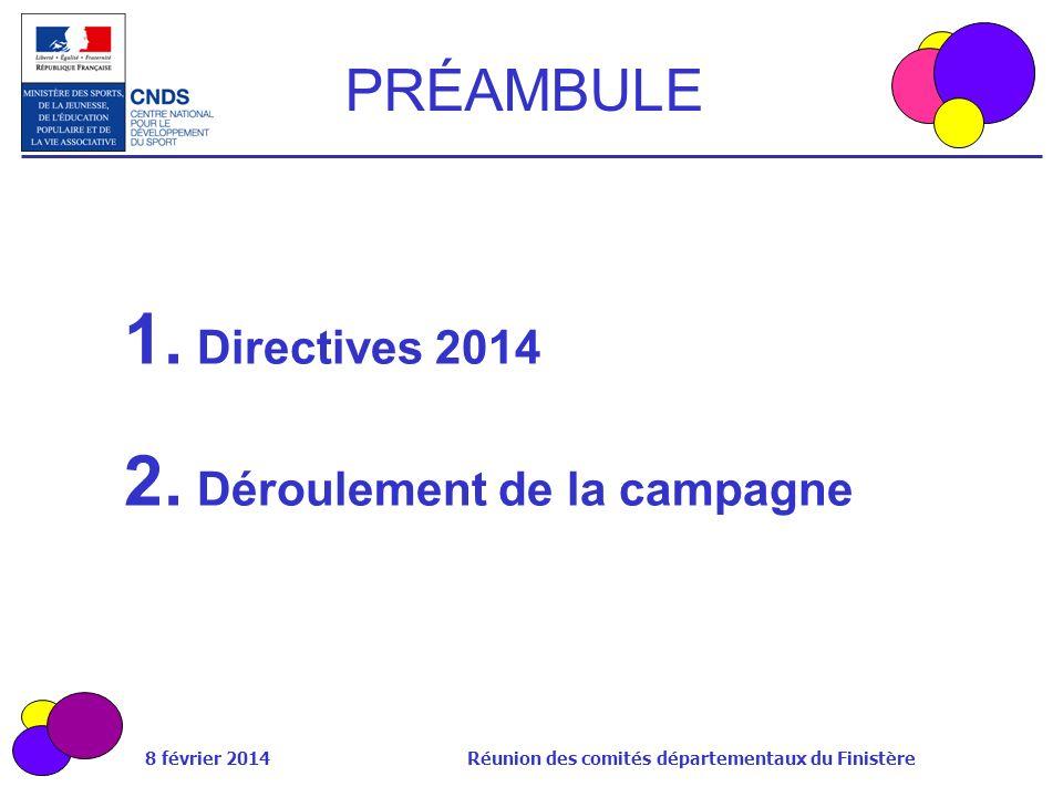 PRÉAMBULE Directives 2014 Déroulement de la campagne
