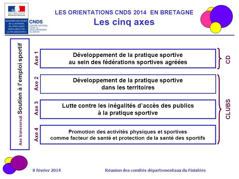 LES ORIENTATIONS CNDS 2014 EN BRETAGNE Les cinq axes