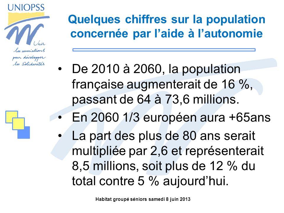 Quelques chiffres sur la population concernée par l'aide à l'autonomie
