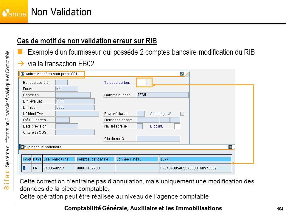 Non Validation Cas de motif de non validation erreur sur RIB