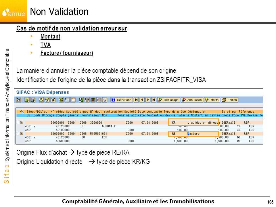 Non Validation Cas de motif de non validation erreur sur