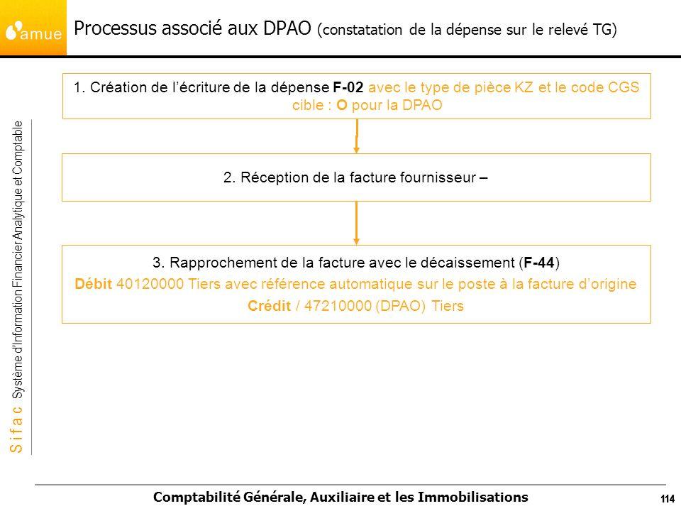 Processus associé aux DPAO (constatation de la dépense sur le relevé TG)