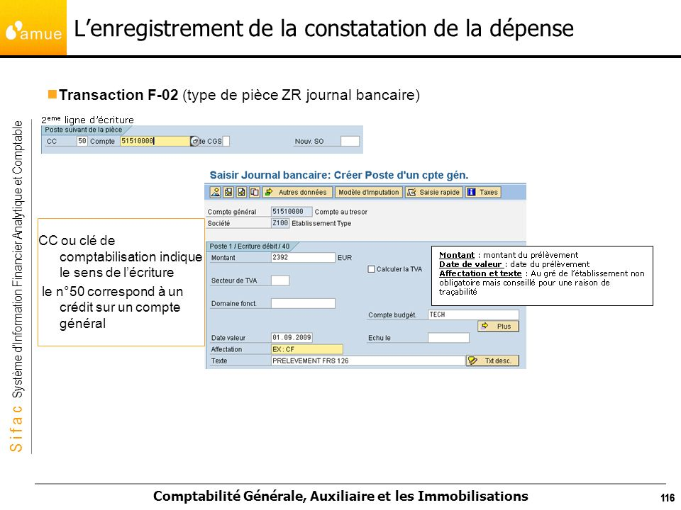 L'enregistrement de la constatation de la dépense