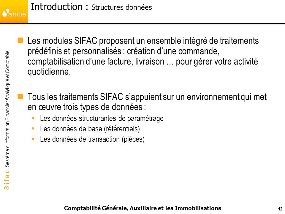 Introduction : Structures données
