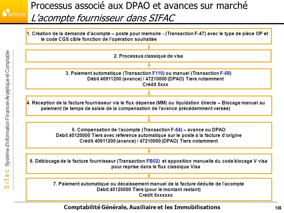 Processus associé aux DPAO et avances sur marché L'acompte fournisseur dans SIFAC