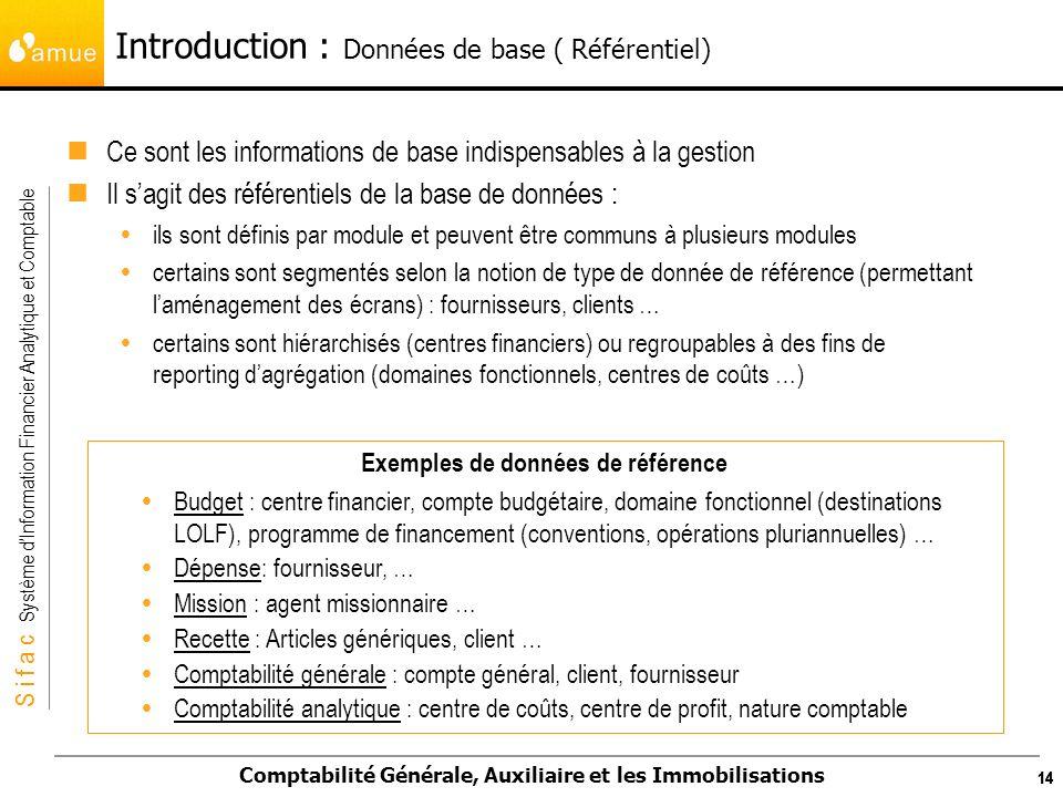 Introduction : Données de base ( Référentiel)