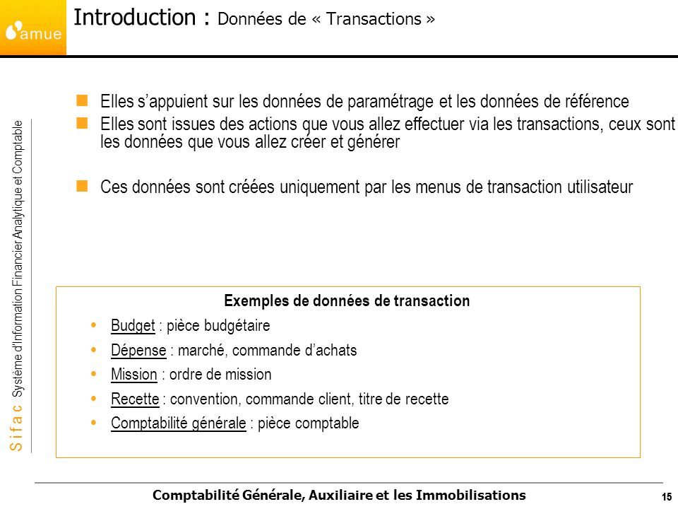 Introduction : Données de « Transactions »