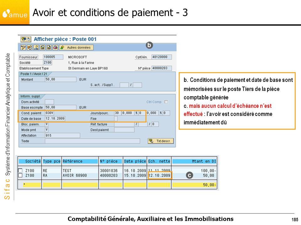 Avoir et conditions de paiement - 3