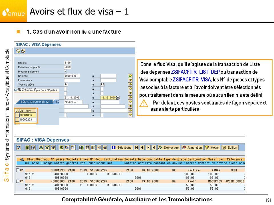 Avoirs et flux de visa – 1 1. Cas d'un avoir non lié à une facture