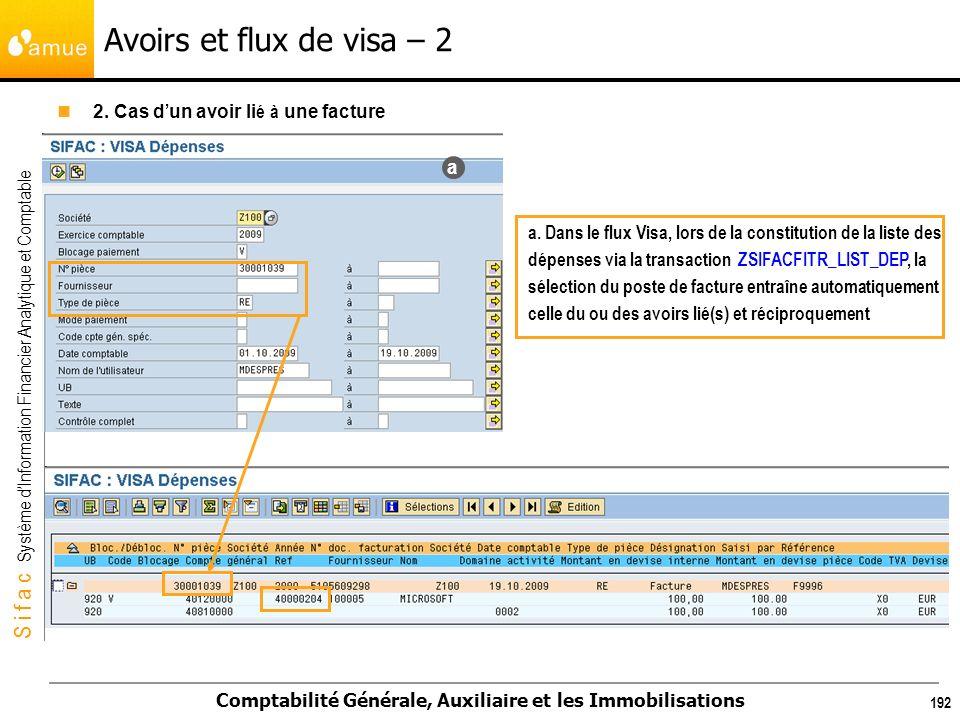 Avoirs et flux de visa – 2 2. Cas d'un avoir lié à une facture a