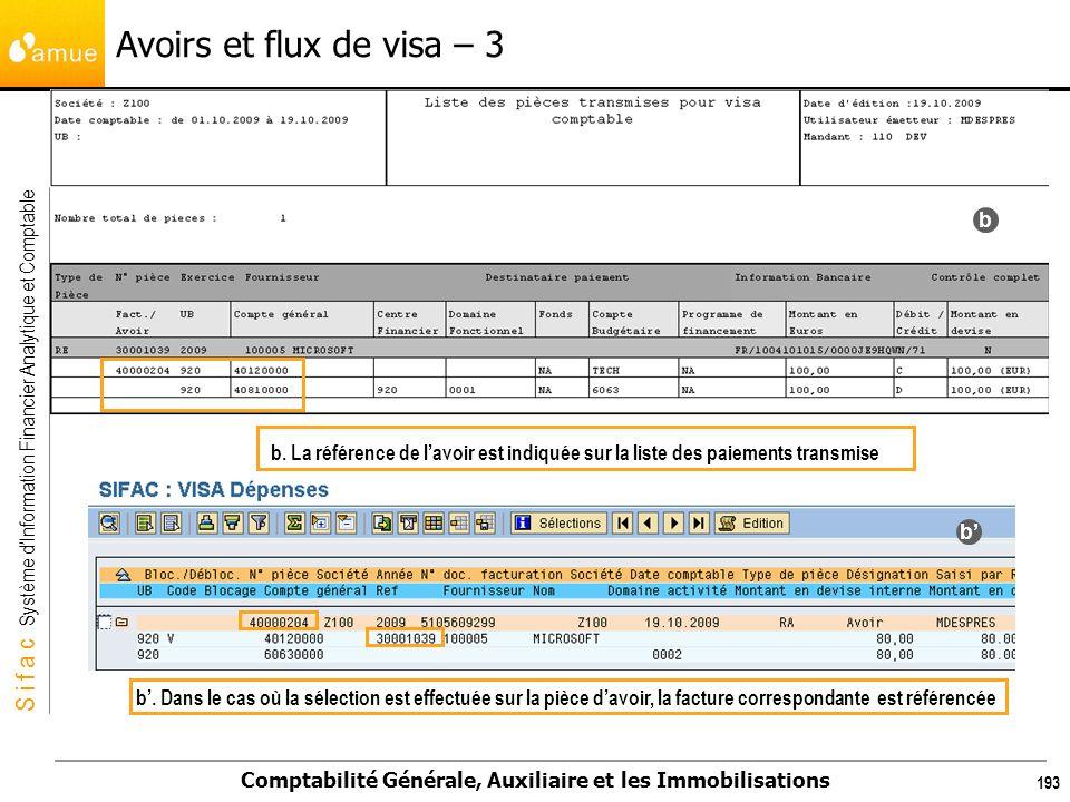 Avoirs et flux de visa – 3 b. b. La référence de l'avoir est indiquée sur la liste des paiements transmise.