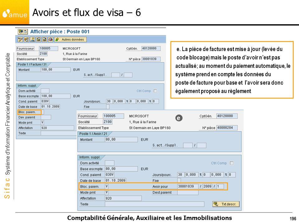 Avoirs et flux de visa – 6 e. La pièce de facture est mise à jour (levée du. code blocage) mais le poste d'avoir n'est pas.