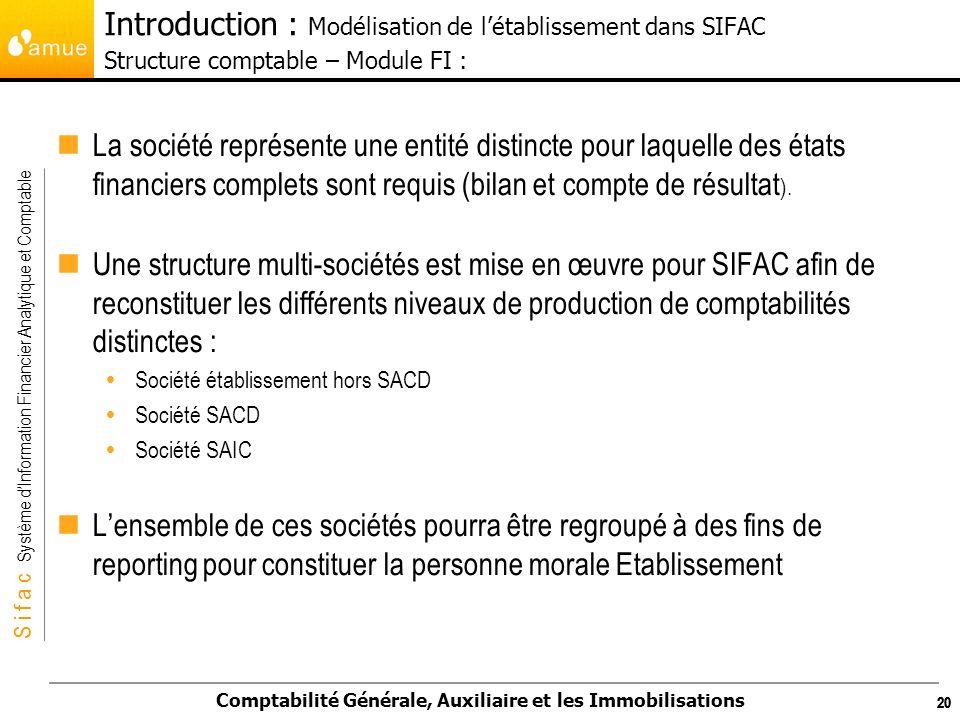 Introduction : Modélisation de l'établissement dans SIFAC Structure comptable – Module FI :