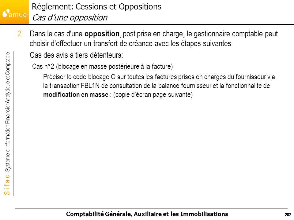 Règlement: Cessions et Oppositions Cas d'une opposition