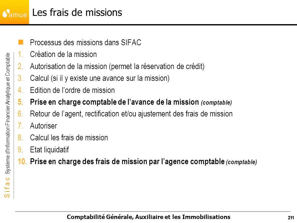 Les frais de missions Processus des missions dans SIFAC