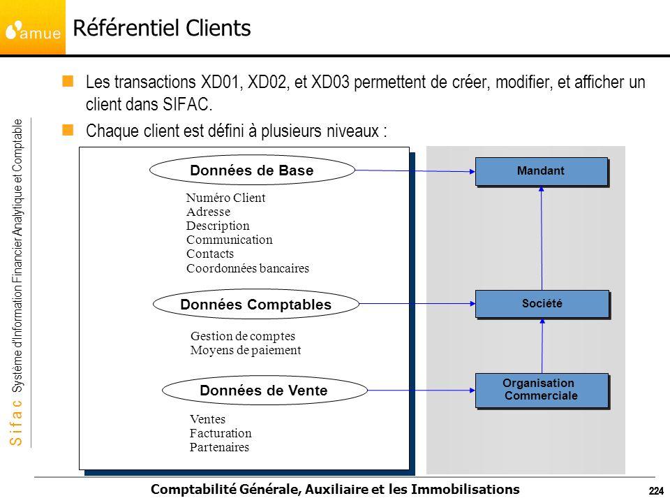 Référentiel Clients Les transactions XD01, XD02, et XD03 permettent de créer, modifier, et afficher un client dans SIFAC.