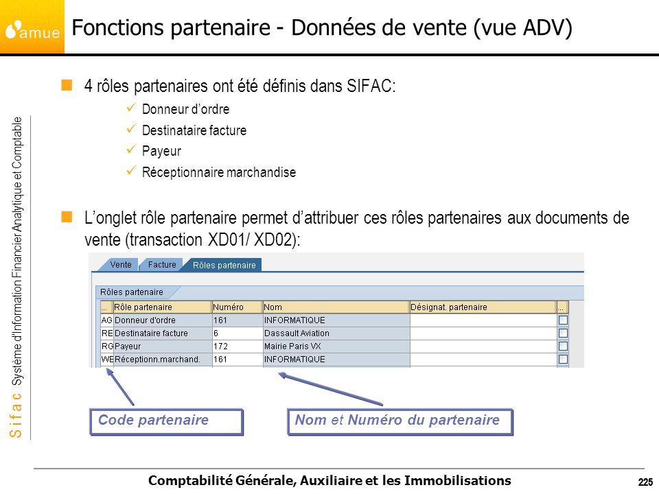 Fonctions partenaire - Données de vente (vue ADV)