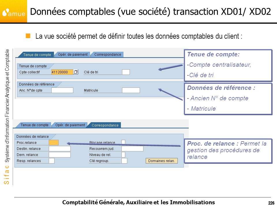 Données comptables (vue société) transaction XD01/ XD02
