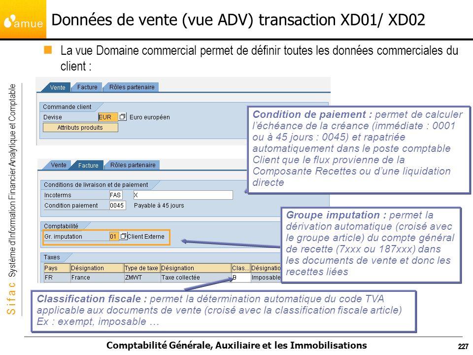 Données de vente (vue ADV) transaction XD01/ XD02