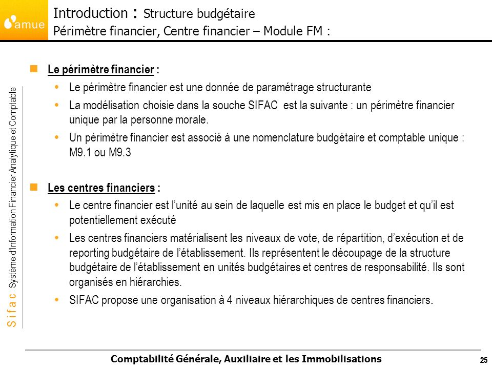 Introduction : Structure budgétaire Périmètre financier, Centre financier – Module FM :