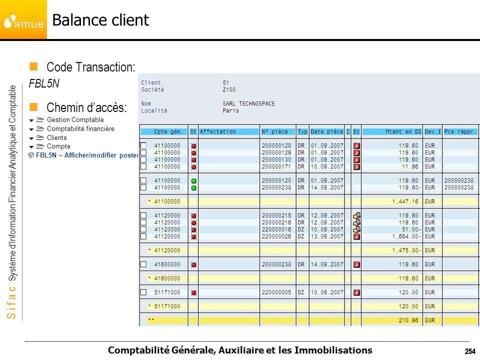 Balance client Code Transaction: Chemin d'accès: FBL5N 254 254