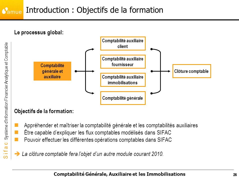 Introduction : Objectifs de la formation