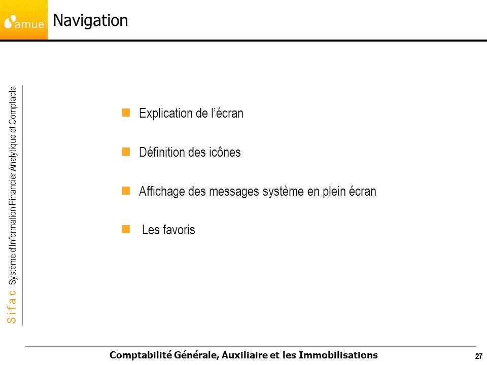 Navigation Explication de l'écran Définition des icônes