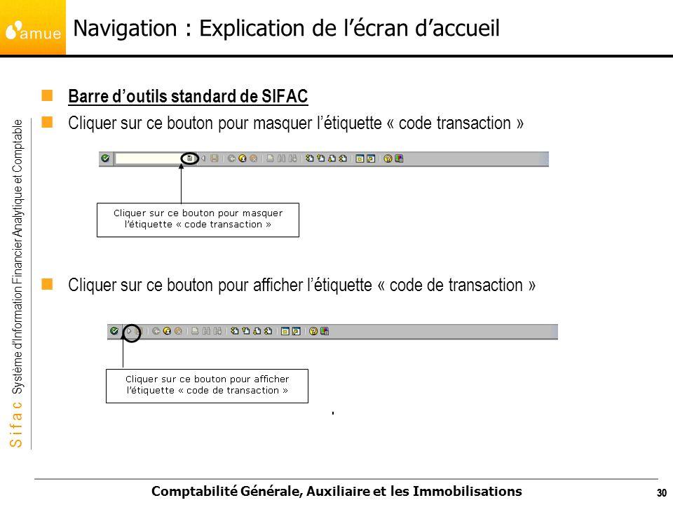 Navigation : Explication de l'écran d'accueil