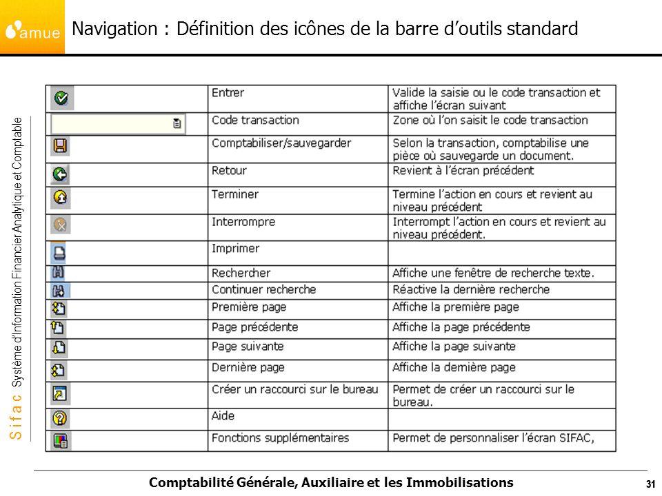Navigation : Définition des icônes de la barre d'outils standard