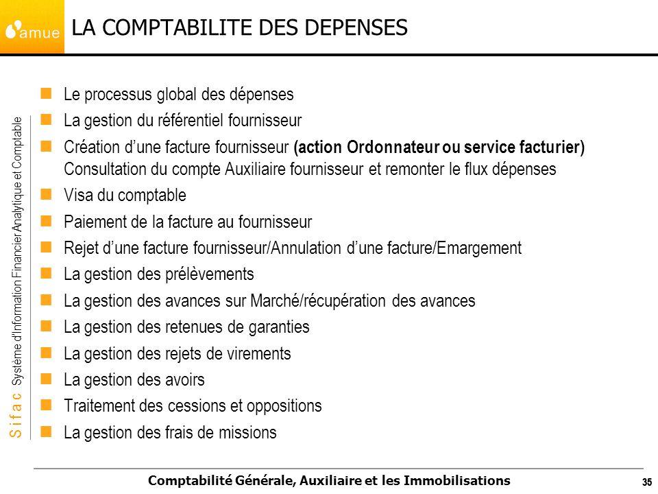 LA COMPTABILITE DES DEPENSES