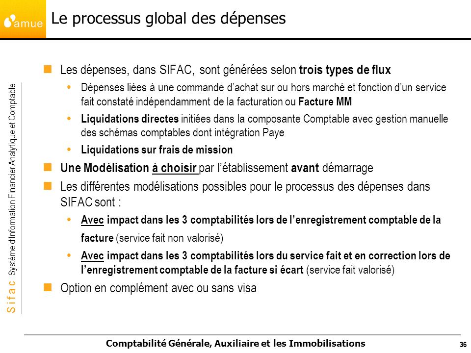 Le processus global des dépenses