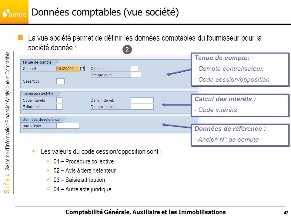 Données comptables (vue société)