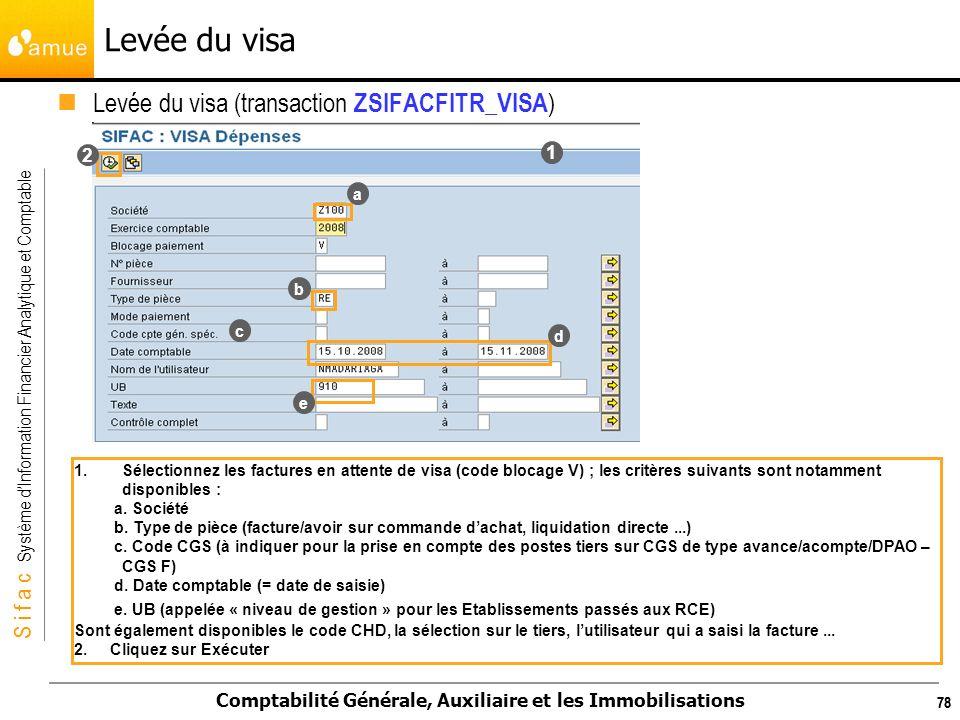 Levée du visa Levée du visa (transaction ZSIFACFITR_VISA) 2 1 a b c d