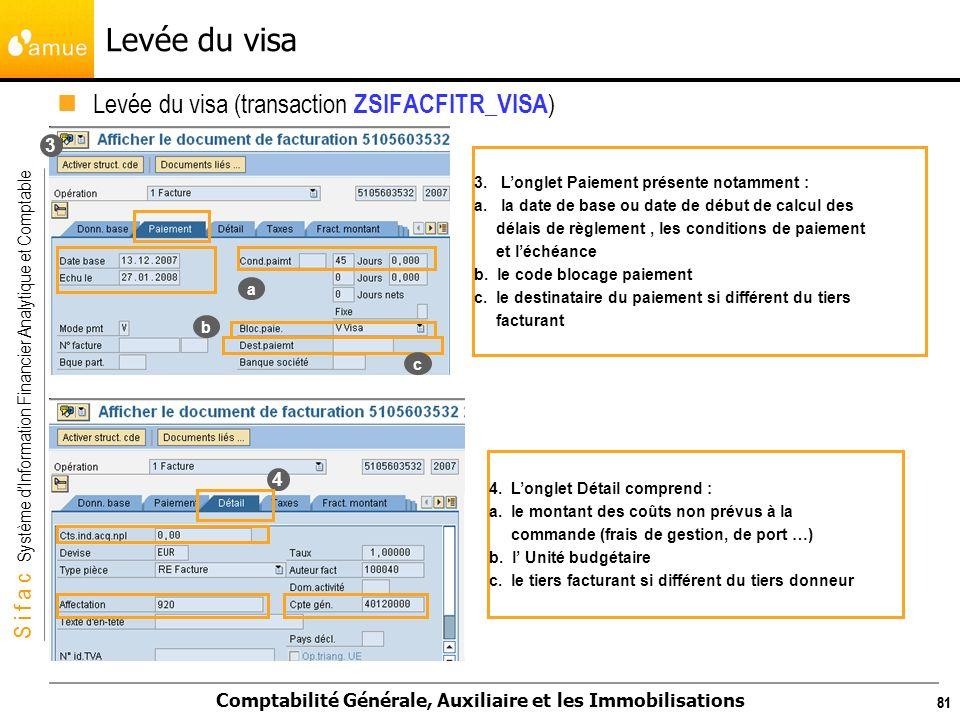 Levée du visa Levée du visa (transaction ZSIFACFITR_VISA) 3 4
