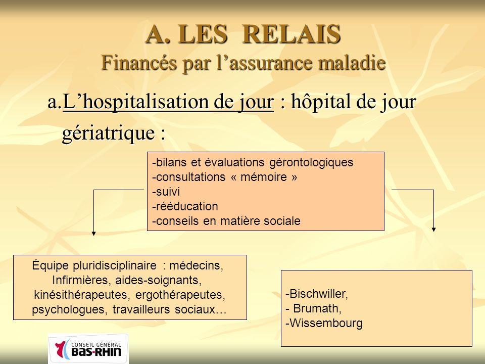 A. LES RELAIS Financés par l'assurance maladie