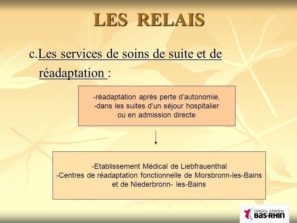 LES RELAIS c.Les services de soins de suite et de réadaptation :