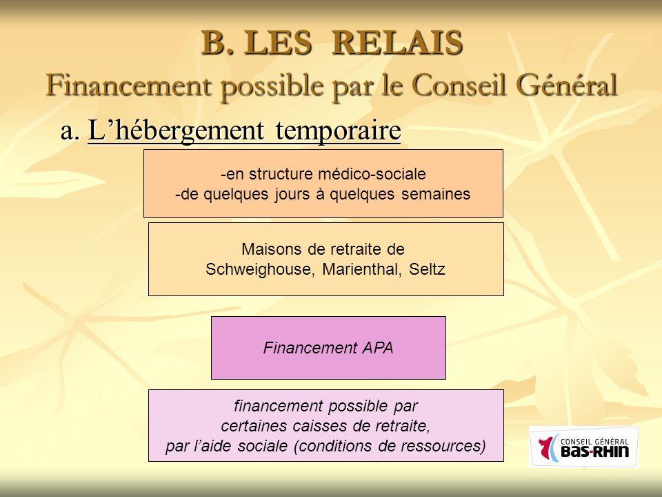 B. LES RELAIS Financement possible par le Conseil Général