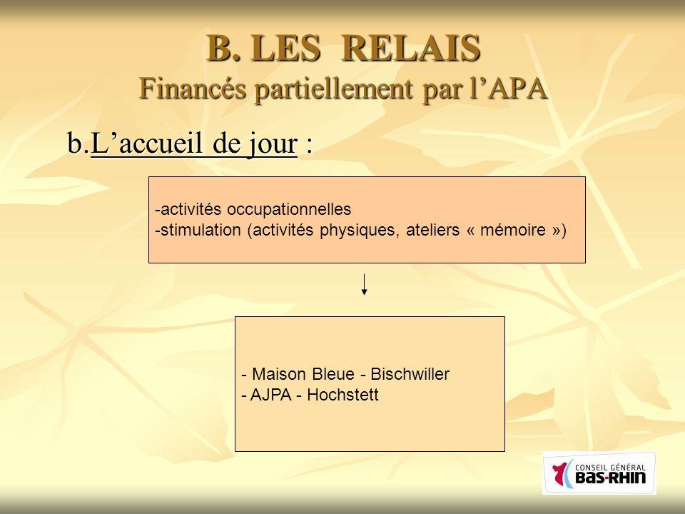 B. LES RELAIS Financés partiellement par l'APA
