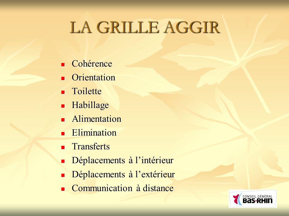 LA GRILLE AGGIR Cohérence Orientation Toilette Habillage Alimentation