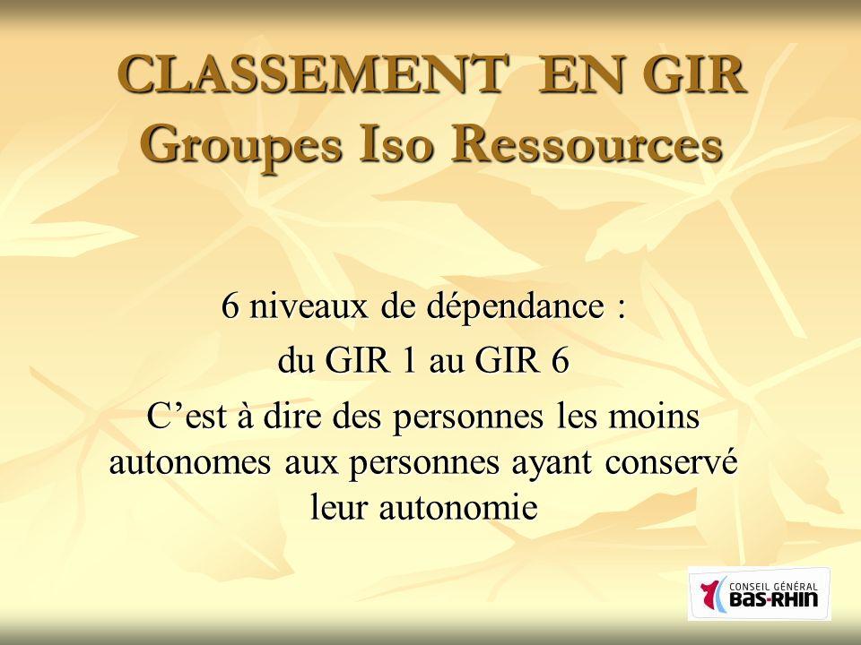 CLASSEMENT EN GIR Groupes Iso Ressources