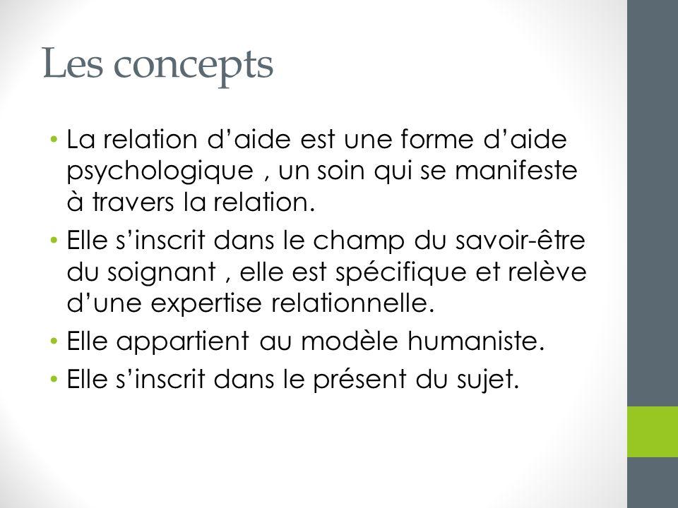 Les concepts La relation d'aide est une forme d'aide psychologique , un soin qui se manifeste à travers la relation.