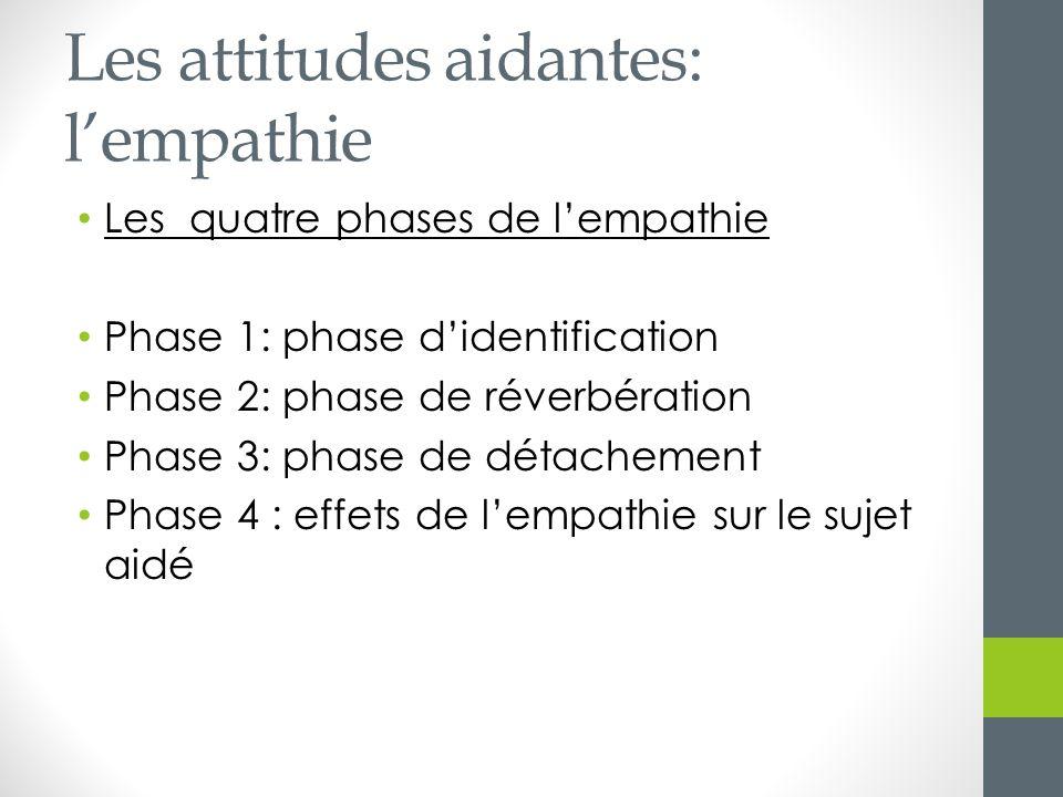 Les attitudes aidantes: l'empathie