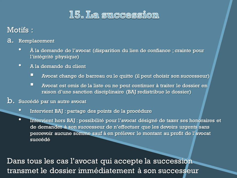 15. La succession Motifs : Remplacement. À la demande de l'avocat (disparition du lien de confiance ; crainte pour l'intégrité physique)