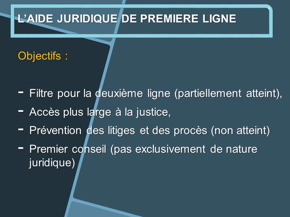 L'AIDE JURIDIQUE DE PREMIERE LIGNE