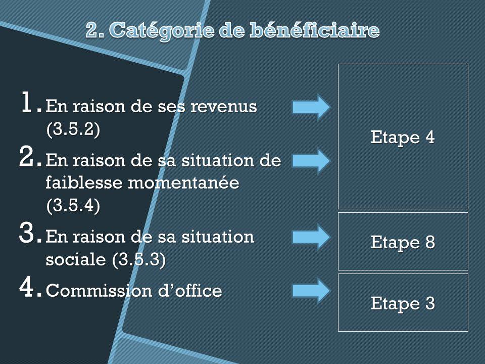 2. Catégorie de bénéficiaire
