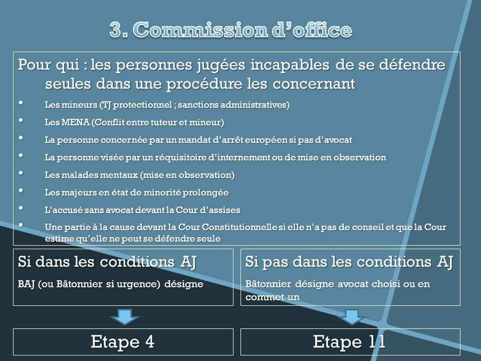 3. Commission d'office Etape 4 Etape 11
