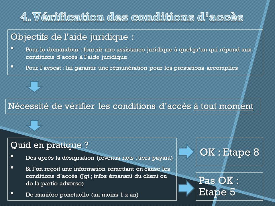 4. Vérification des conditions d'accès