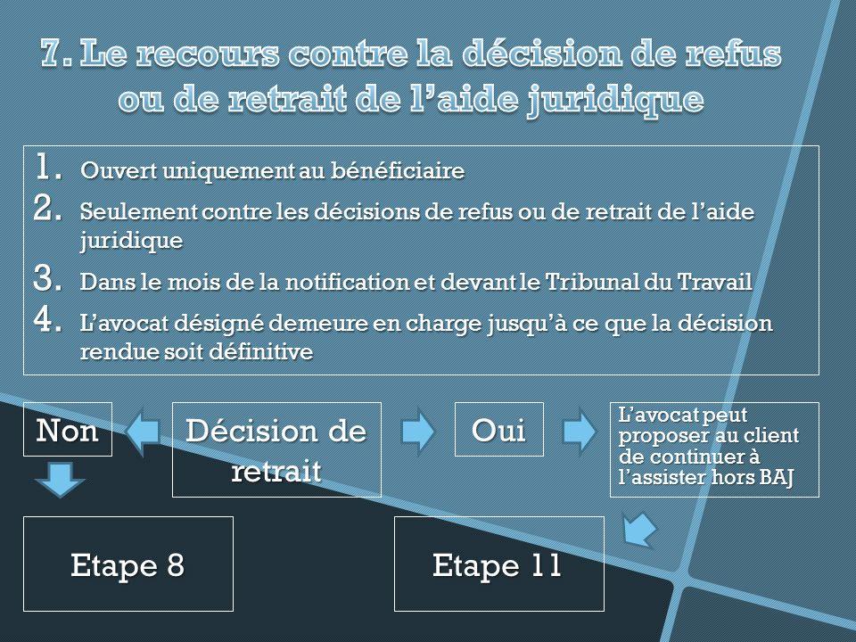 7. Le recours contre la décision de refus ou de retrait de l'aide juridique